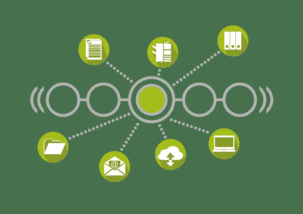 Workflow Dokumentenmanagement